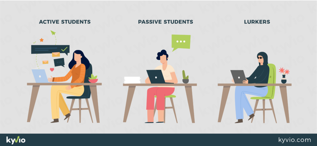 3 Simple Steps To Improve Student Engagement In Learning